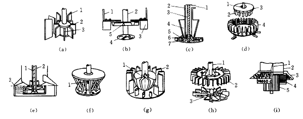 impeller of flotation  machines