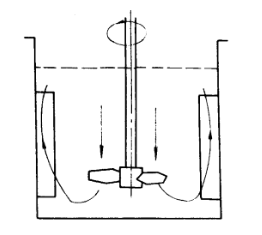 working principle of onditioning tank without recirculation pipe
